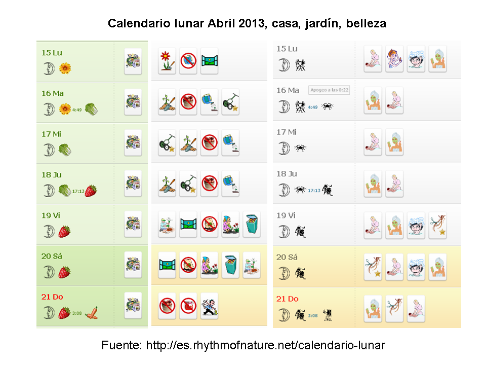Calendario lunar 15 21 abril para casa jard n belleza for Calendario lunar de hoy